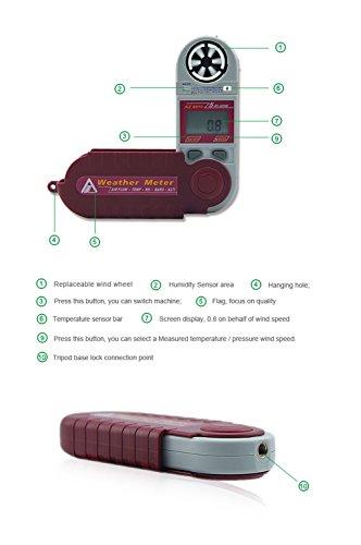 AZ-8910-Digital-Mini-Pocket-Knife-Shape-Multi-Function-Out-Sports-Climbing-Camping-Wind-speed-Meter-Pressure-Altitude-Barometer-0-0