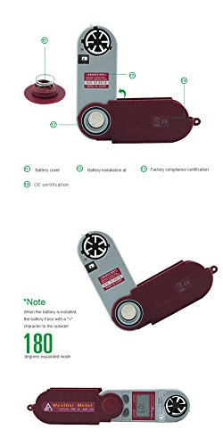 AZ-8910-Digital-Mini-Pocket-Knife-Shape-Multi-Function-Out-Sports-Climbing-Camping-Wind-speed-Meter-Pressure-Altitude-Barometer-0-1