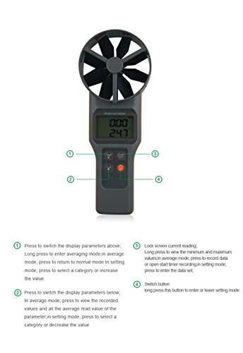 AZ-8916-Portable-Digital-Anemometer-Temperature-Measurement-Air-Volume-Display-Wind-Speed-Meter-0-1