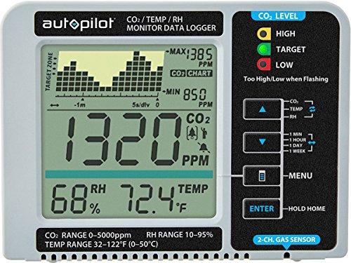 Autopilot-Desktop-CO2-Monitor-Data-Logger-0