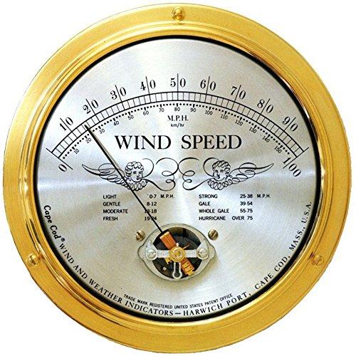 Cape-Cod-Wind-Speed-Indicator-0