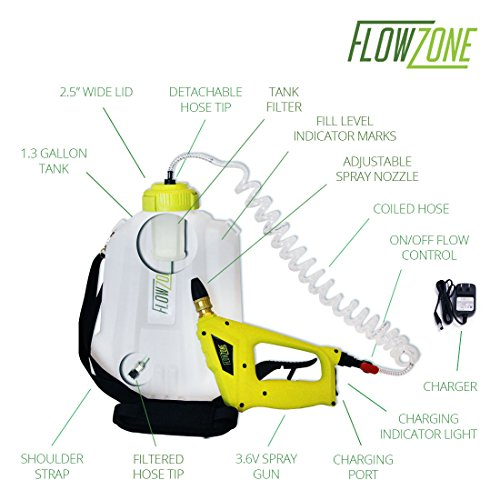 FlowZone-13-Gal-Multi-Use-36V-Battery-Powered-Portable-Garden-Sprayer-w-Strap-0-0