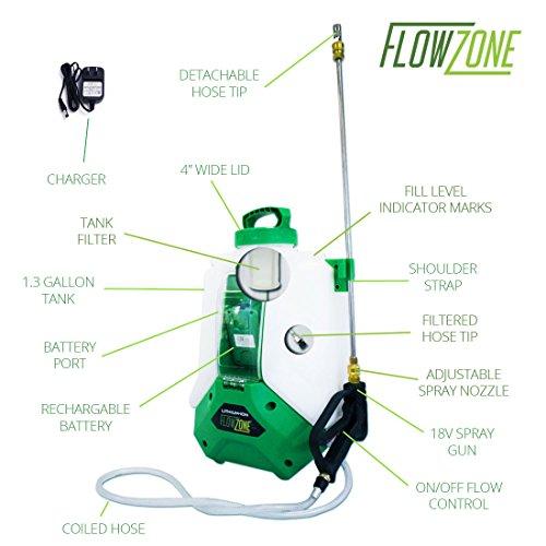 FlowZone-4-Gal-2-Speed-High-Pressure-18V52Ah-Battery-Powered-Backpack-Sprayer-0-0