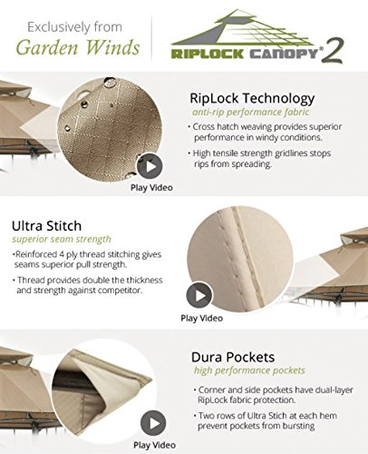 Gardena-Gazebo-Replacement-Canopy-RipLock-350-0-0