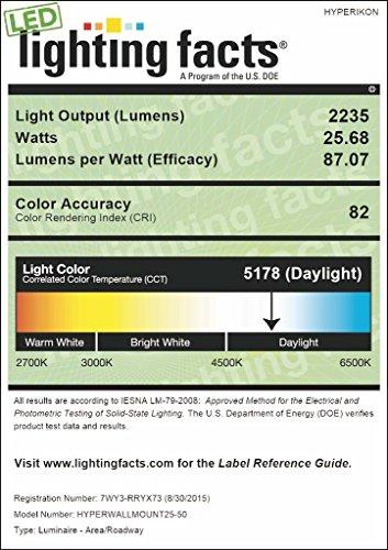 Hyperikon-LED-Wall-Pack-Lighting-0-1