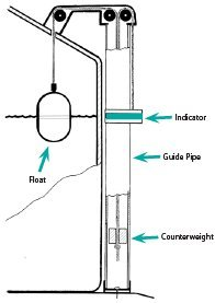 Liquidator-2-with-Extension-for-tanks-up-to-20-feet-deep-0-0
