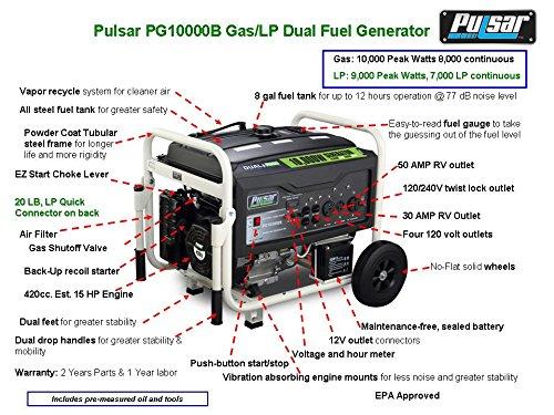 Pulsar-Duel-Fuel-Generator-0-0