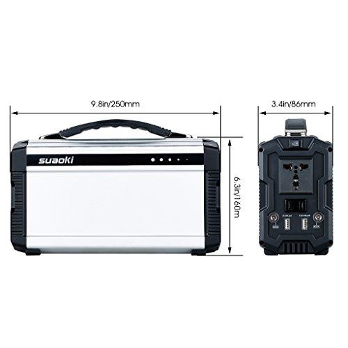 Suaoki-Portable-Generator-0-1