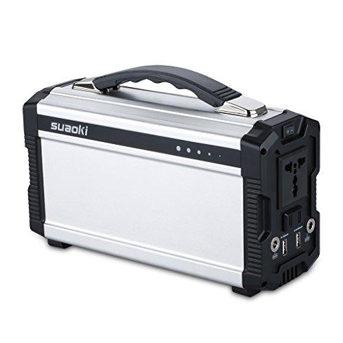 Suaoki-Portable-Generator-0