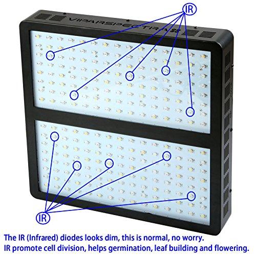 VIPARSPECTRA-1200W-LED-Grow-Light-Full-Spectrum-for-Indoor-Plants-Veg-and-Flower-0-0
