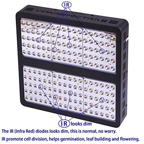 VIPARSPECTRA-Reflector-Series-900W-LED-Grow-Light-Full-Spectrum-for-Indoor-Plants-Veg-and-Flower-0-0