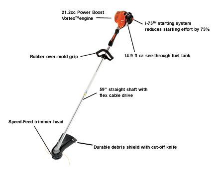 ECHO-SRM-225i-COMMERCIAL-GRADE-STRING-TRIMMER-0