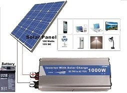 1000-Watts-Solar-Power-Backup-for-power-cuts-or-daily-use-1-KW-Off-Grid-Inverter-powered-by-160-Watt-Solar-Panel-0