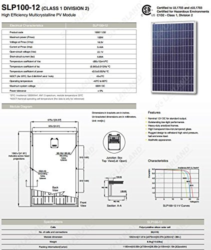 100w-solar-panel-rated-class-1-division-2-0-0