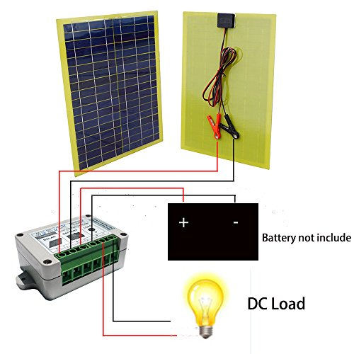 ECO-LLC-20W-12V-Portable-Epoxy-Solar-Panel-Kit-for-Car-Camping-Adventure-With-10A-Battery-Charge-Control-Clips-0