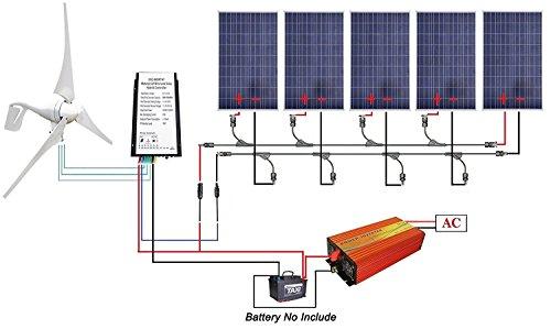 ECO-WORTHY-Wind-Solar-Kit-0