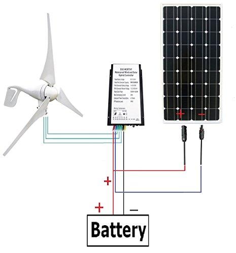 ECO-WORTHY-Wind-Solar-System-0