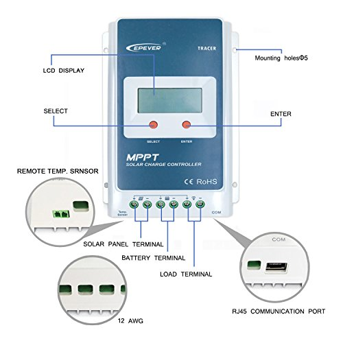 EPever-MPPT-Solar-Charge-Controller-10A-20A-30A-40A-Tracer-an-Series-Controller-12V24V-Auto-Work-0-2