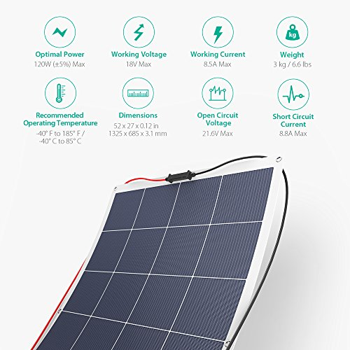 Flexible-Solar-Panel-120W-18V-RAVPower-Solar-Charger-Polycrystalline-High-Efficiency-Bendable-Design-for-Boat-Trailer-Tent-Other-Off-Grid-Applications-0-0