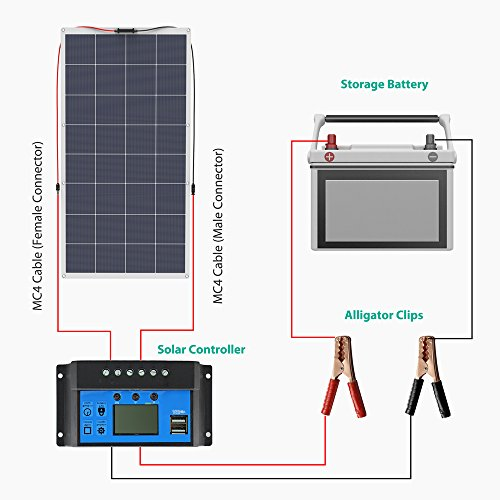 Flexible-Solar-Panel-120W-18V-RAVPower-Solar-Charger-Polycrystalline-High-Efficiency-Bendable-Design-for-Boat-Trailer-Tent-Other-Off-Grid-Applications-0-1