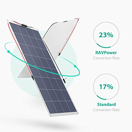 Flexible-Solar-Panel-120W-18V-RAVPower-Solar-Charger-Polycrystalline-High-Efficiency-Bendable-Design-for-Boat-Trailer-Tent-Other-Off-Grid-Applications-0-2