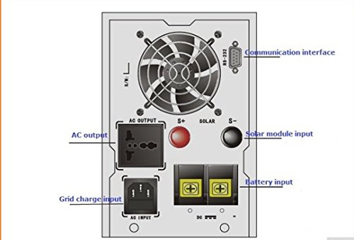 GOWE-750W-24V-10A-solar-inverter-with-controller-can-resist-impact-of-large-current-starting-loads-CE-ISO-approved-0-0