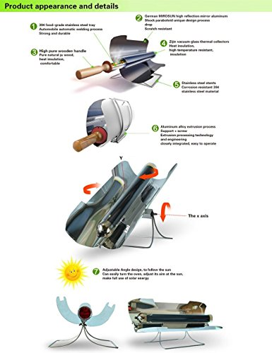 LAtsain-Portable-Solar-Grill-Stainless-Steel-Environmental-Protection-Solar-Energy-Micro-Foldable-KitchenDelicious-For-Outdoor-Camp-Travel-BBQ-Suitable-For-3-6-People-0-1