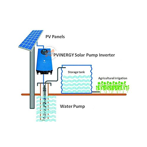 MarsRock-750W-25A-3Phase-380VAC-MPPT-Solar-Pump-Inverter-with-IP65-for-075HP-055KW-Water-Pump-Full-Automatic-Operation-0-2