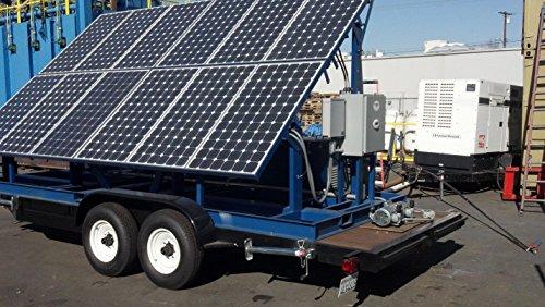 Off-Grid-Solar-Generator-1200-Watts-0