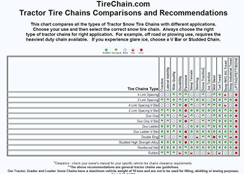 TireChaincom-ATV-UTV-Tire-Chains-ATV512-Studless-No-V-Bar-24×11-11-25×8-10-25×8-11-25×8-12-26×8-12-0-0
