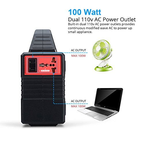 ACOPOWER-150Wh40800mAh-Portable-Generator-Power-Supply-Solar-Energy-Storage-Lithium-ion-Battery-with-AC-Power-Inverters-110V60Hz-USB-Ports-5V3A-DC-Ports-9126V15A-Charged-by-ACSolar-Panels-0-1