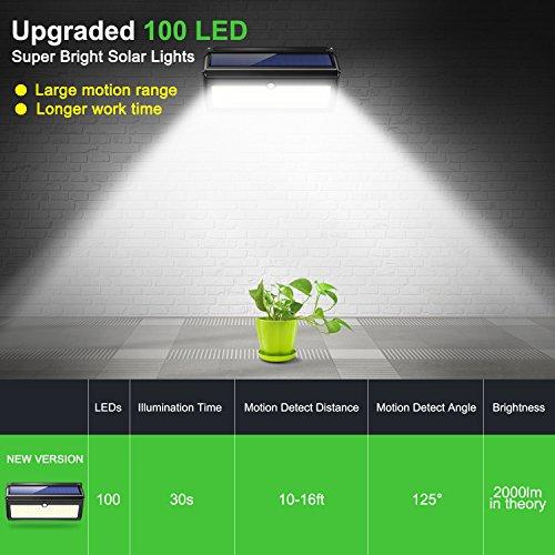 BAXIA-TECHNOLOGY-LED-Solar-Lights-Outdoor-400-Lumens-Wireless-Waterproof-Motion-Sensor-Security-Lights-for-Front-DoorOutside-WallBack-YardGarageGardenFenceDriveway-Upgraded-28LED-2-Packs-0-0