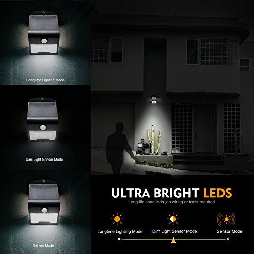 HONESTEAST-LED-Solar-Lights-Outdoor-0-0