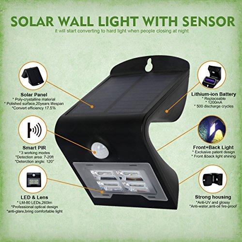 HONESTEAST-LED-Solar-Lights-Outdoor-0-1
