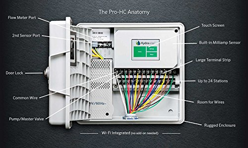 Hunter-PRO-HC-PHC-600-Residential-Outdoor-Professional-Grade-Wi-Fi-Controller-With-Hydrawise-Web-based-Software-6-Station-0-1
