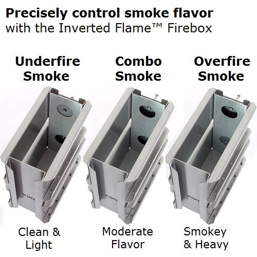 KBQ-C-60-BBQ-Smoker-Pit-0-2
