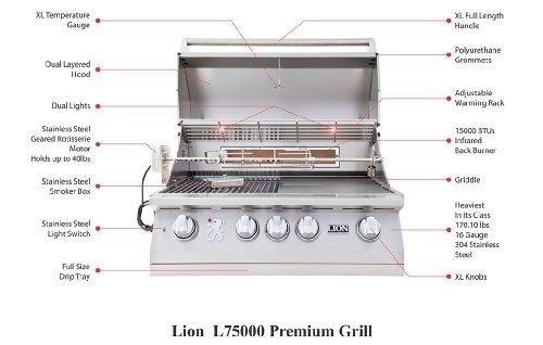 LION-L75000-Built-in-Premium-BBQ-Liquid-Propane-Grill-0-0