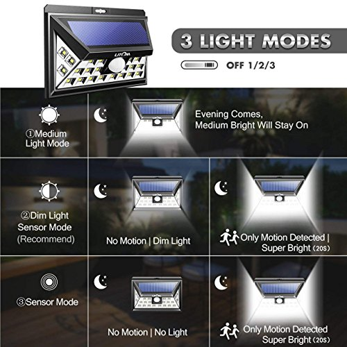 LITOM-Enhanced-Version-Solar-Lights-Outdoor-24-LED-Super-Bright-Plating-Solar-Lights-with-Motion-Sensor-Solar-Powered-Security-Wall-Lights-for-Front-Door-Yard-Garage-Deck-Porch2-Pack-0-1