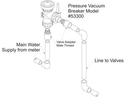 Toro-53300-1-Inch-Sprinkler-System-Pressure-Vacuum-Breaker-0-1