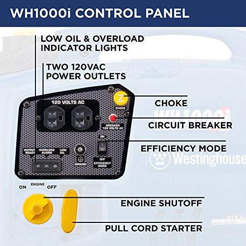 Westinghouse-WH1000i-Portable-Inverter-Generator-1000-Running-Watts-and-1100-Starting-Watts-Gas-Powered-0-0