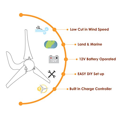 Windmill-DB-400-400W-12V-Wind-Turbine-Generator-kit-0-1