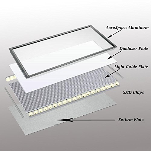 YMGI-LED-Panel-Light-1X4-FT-40W-120W-Equivalent3000K4000K-5000K-4000-Lumens-Dimmable-0-10v-100-277v-No-Flickering-DLC-Qualified-and-Lighting-Facts-Pack-of-2-4000k-Natural-White-0-0